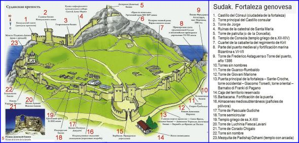 Sudak. fortaleza genovesa