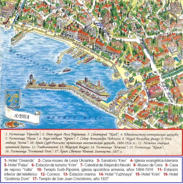 CRIMEA PLANO Yalta
