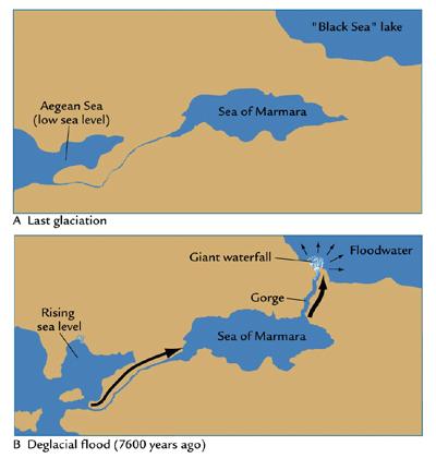 MAR NEGRO - Inundacion