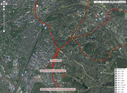 KIEV - Transporte a Museo