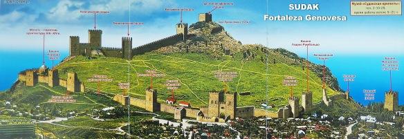 SUDAK - Fortaleza Genovesa