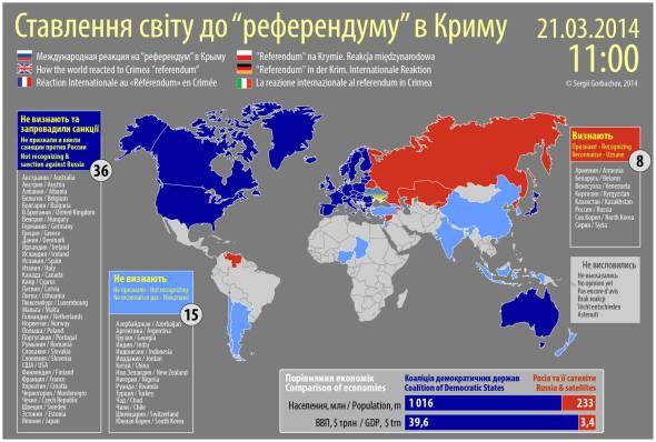 Crimea - Posicionamiento paises 17