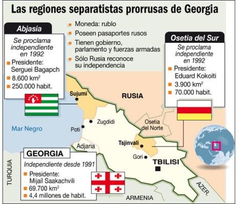 MAPA GEORGIA - Osetia del Sur_Abjasia