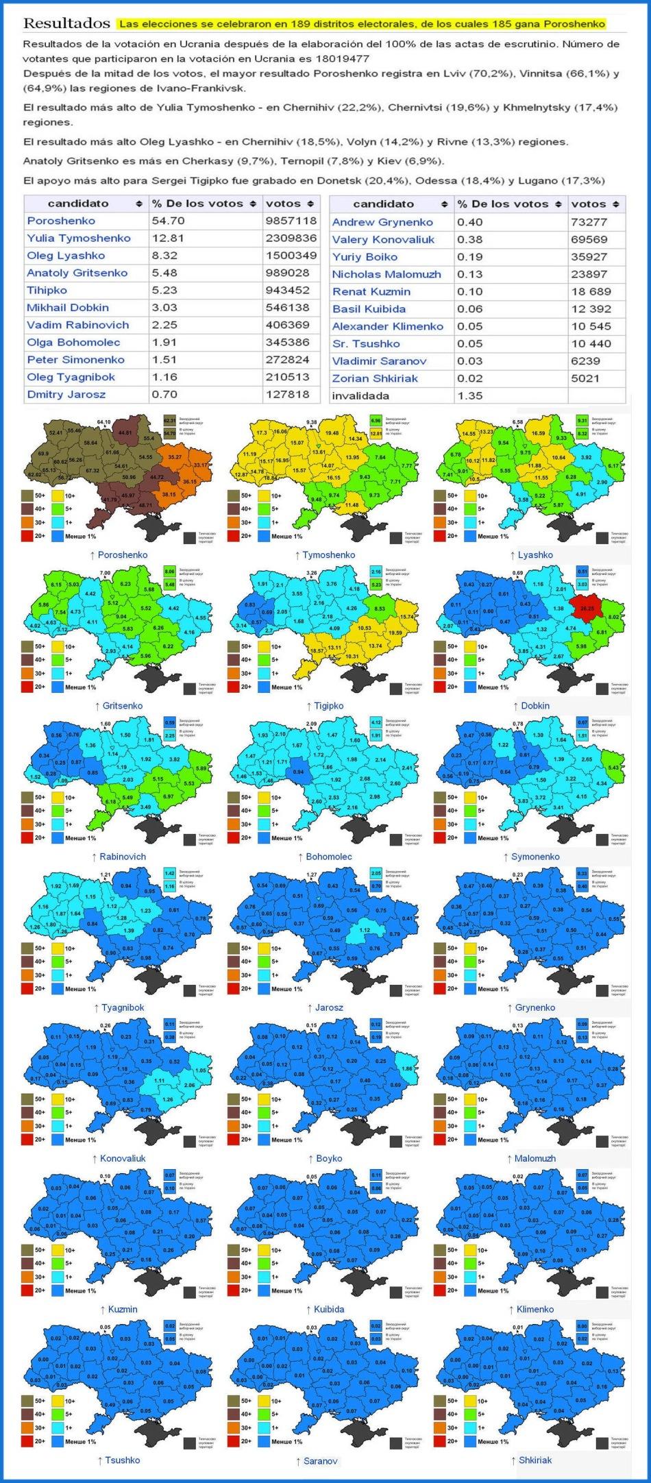 UCRANIA MAPA Votaciones 2014