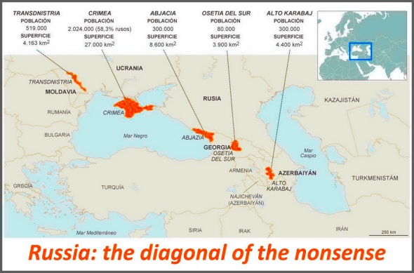 Russia: the diagonal of the nonsense