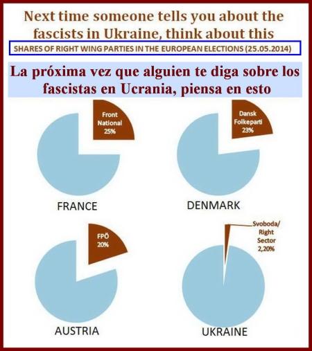 la-derecha-en-europa-y-en-ucrania